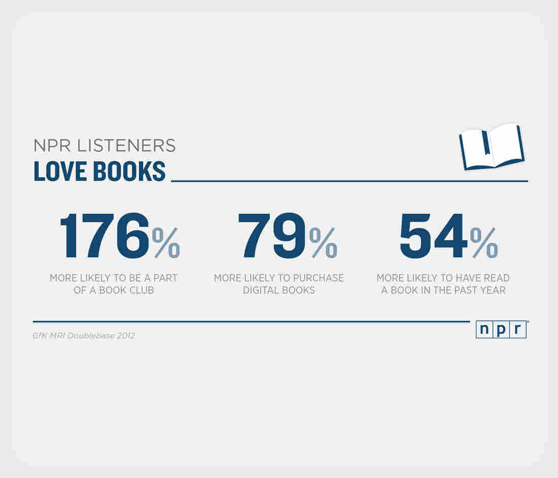NPR Listeners Love Books