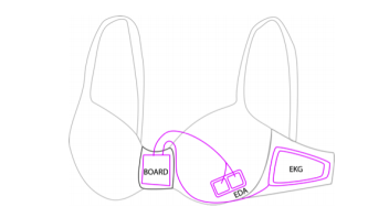 Researchers developed a prototype for a bra sensing system that would read users' emotions, but Microsoft says it won't be developing this product.