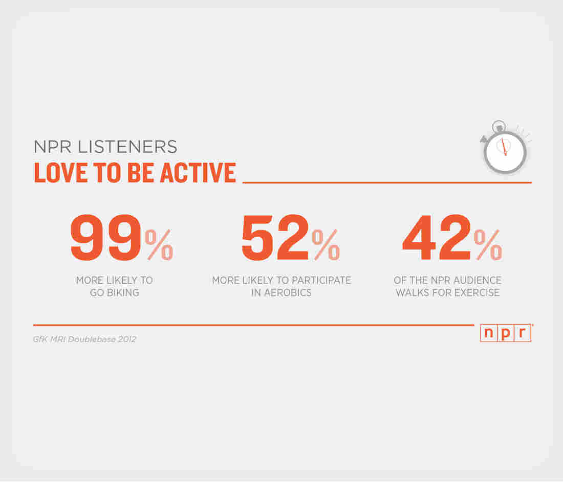 NPR Listeners Love to be Active