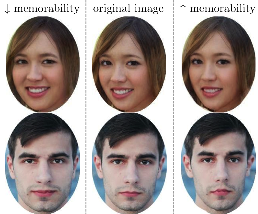 What makes a face more memorable? The exact features differ from face to face, but it helps when the face looks kind, trustworthy, slightly distinct and already familiar.