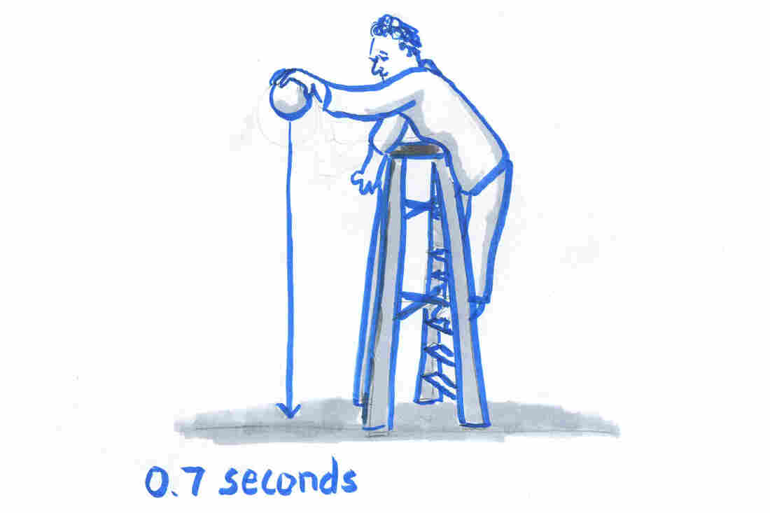 From a height of 16 feet, the same dropped weight should take about 1 second to land.