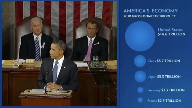 Obama's State Of The Union, Playing On A Second Screen Near You