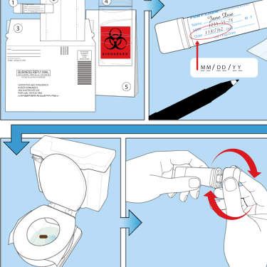 Instructions for the colon screening test were devised so they can be understood in any language.