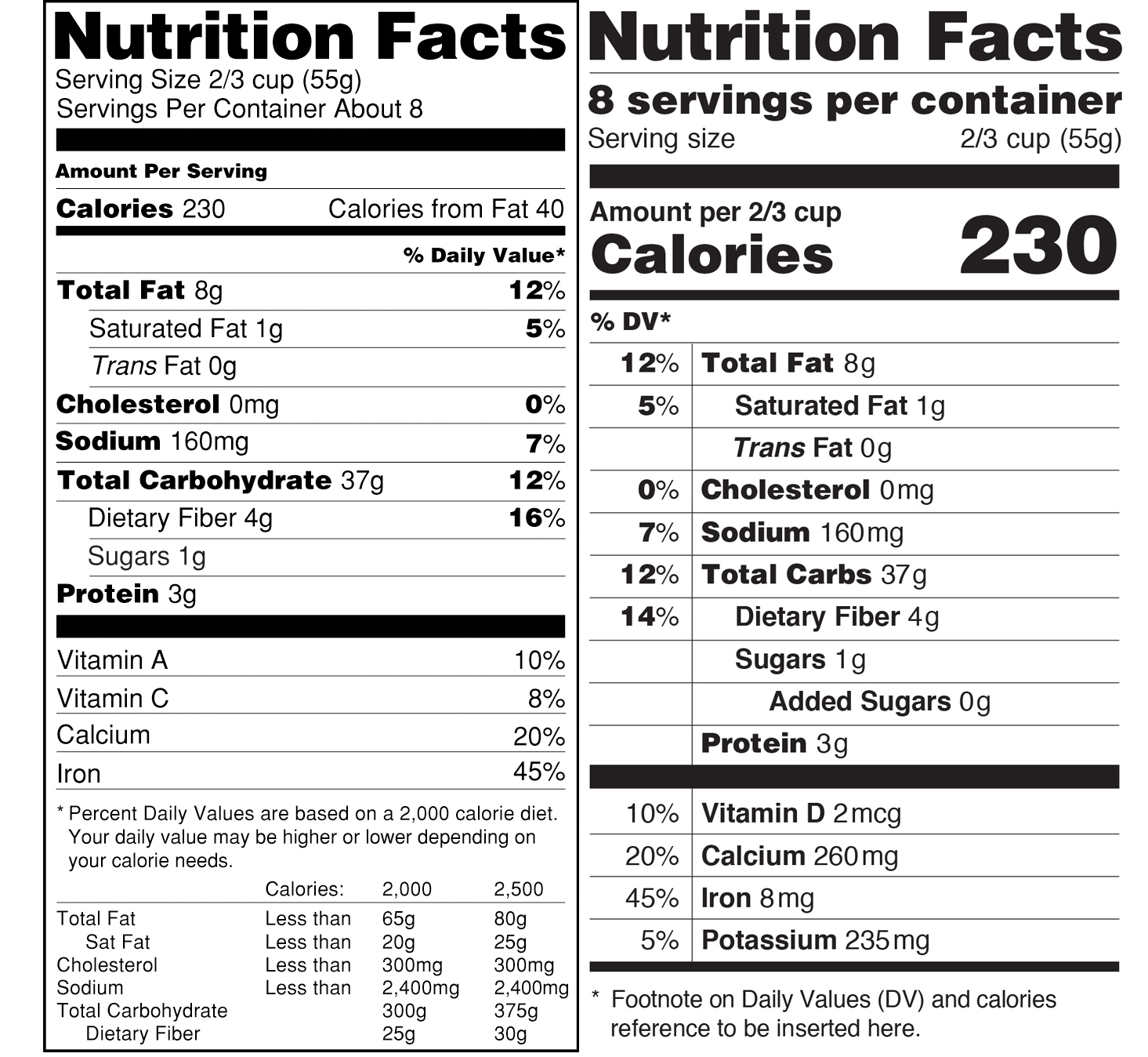 first look: the fda's nutrition label gets a makeover | ncpr news