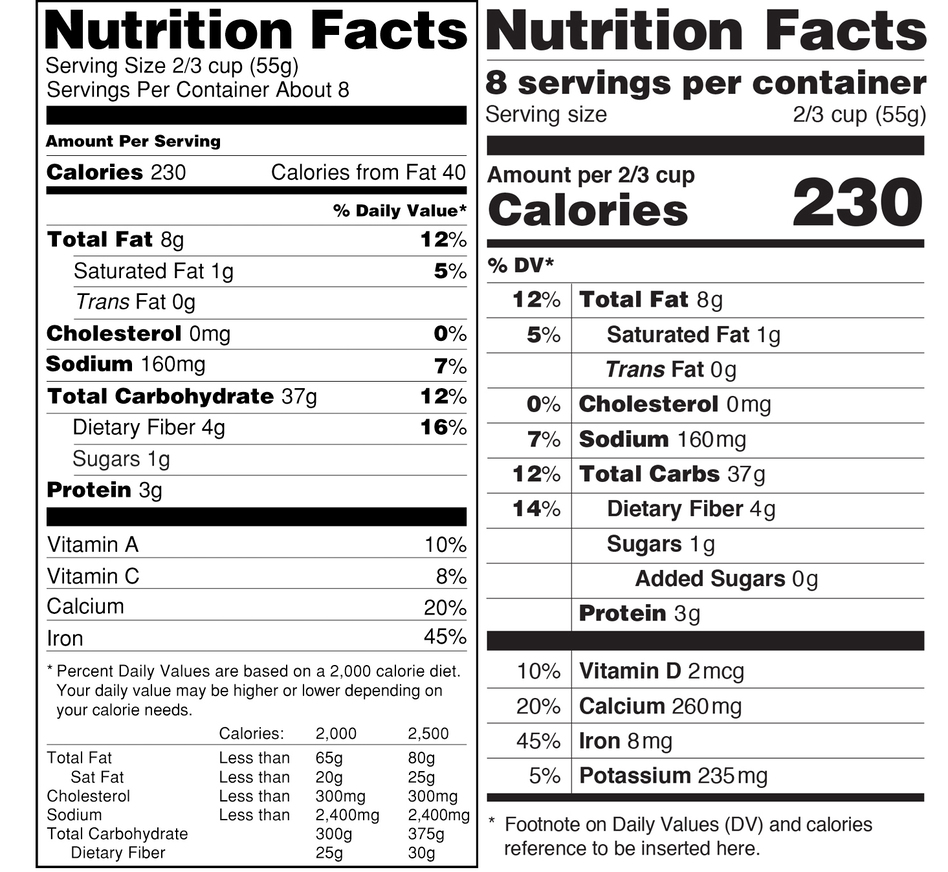The proposed Nutrition Facts label (right) has a few subtle differences from the current label, including bolder calorie counts and added sugar information. (Food and Drug Administration)