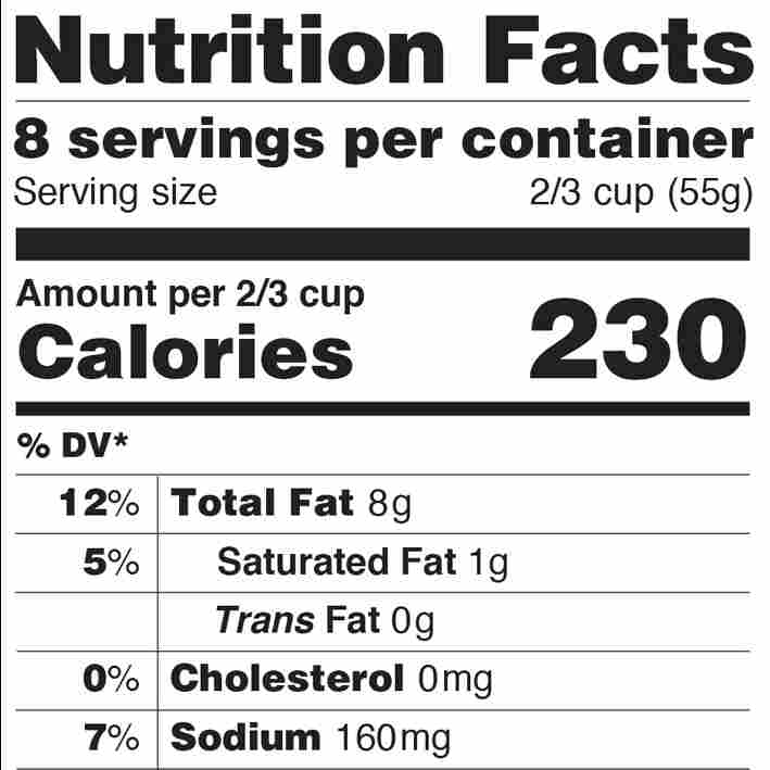 First Look: The FDA's Nutrition Label Gets A Makeover