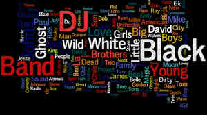 A collage of words used in the names of some 2,000 bands playing SXSW in 2014.