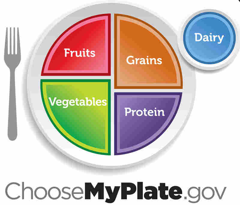 The latest study is a challenge to the U.S. dietary guidelines, which call for consuming mostly low-fat dairy and meat products.