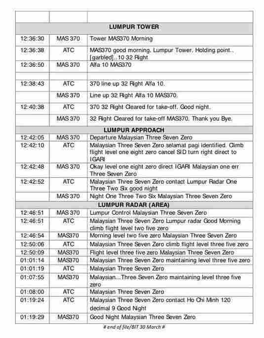 Part II of the transcript Malaysian authorities have released of the conversations between the pilots of Malaysia Airlines Flight 370 and air traffic controllers.