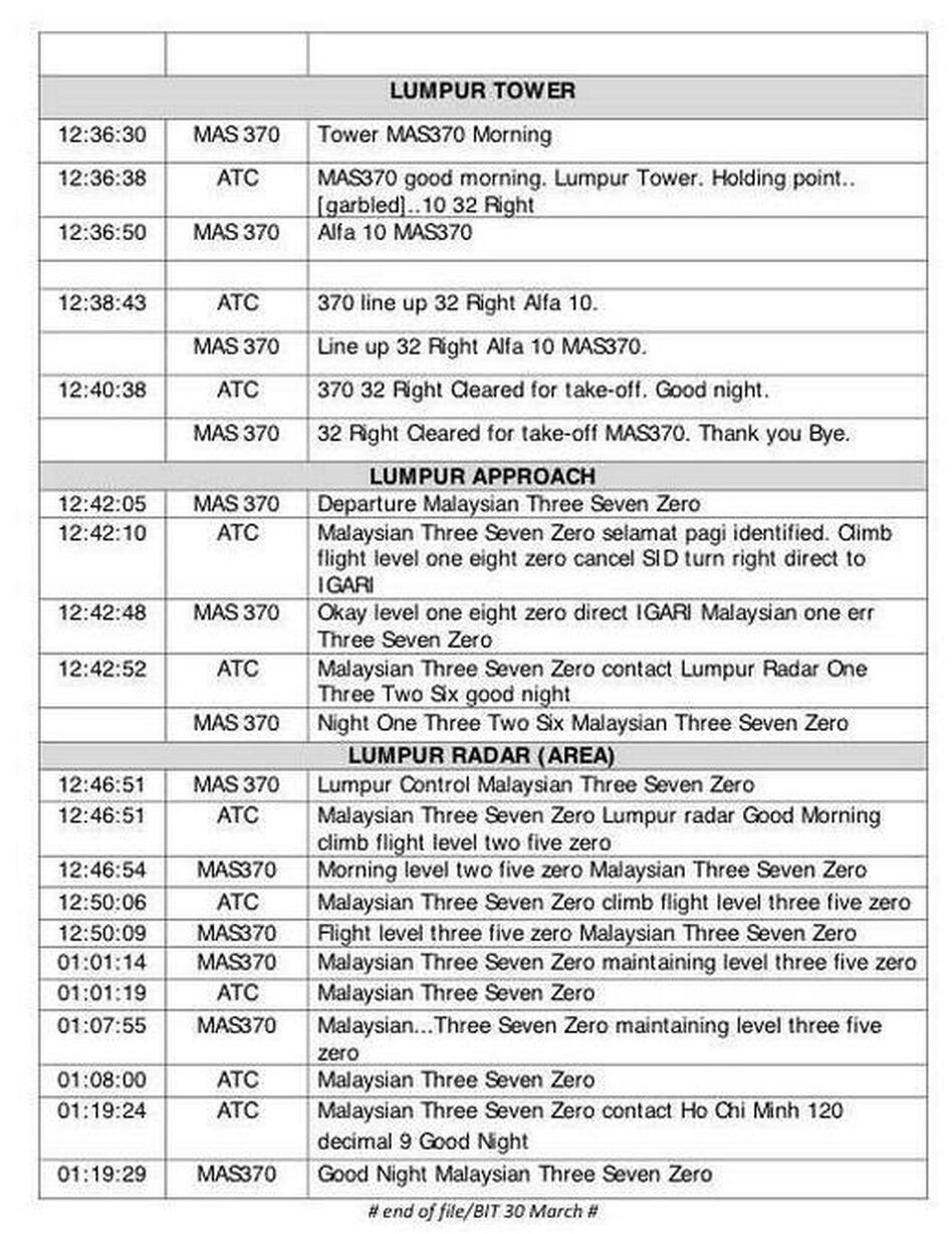 Part II of the transcript Malaysian authorities have released of the conversations between the pilots of Malaysia Airlines Flight 370 and air traffic controllers. (Acting Malaysian Transport Minister Hishammuddin Hussein)