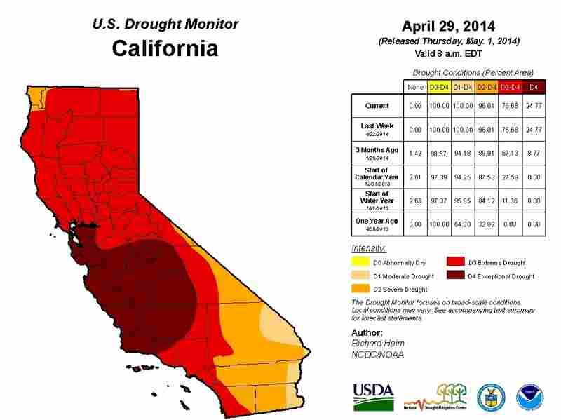 """The entire state of California is experiencing a drought, and part of the state is considered to be in an """"exceptional drought,"""" the highest rating."""