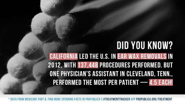California leads the nation in Medicare billing for ear wax removal.
