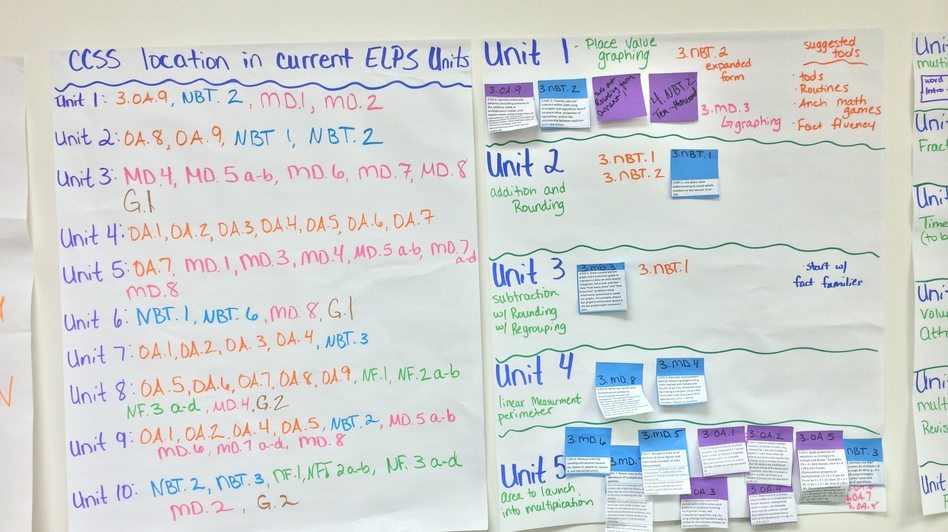 Teachers in East Lansing, Mich., used the walls of a classroom to map out the Core standards and how they correspond with the current East Lansing curriculum. (NPR)