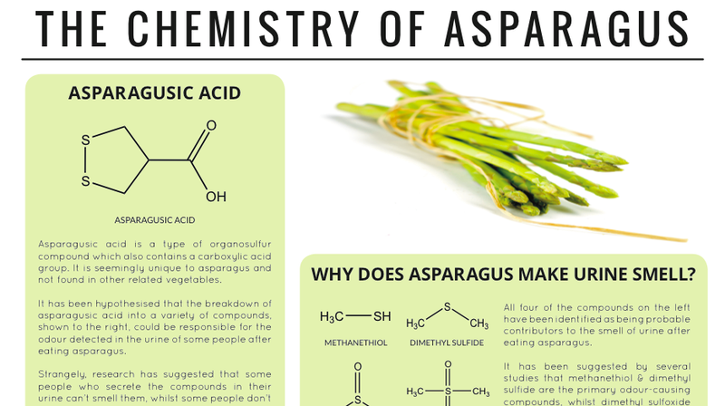 The chemistry of asparagus.