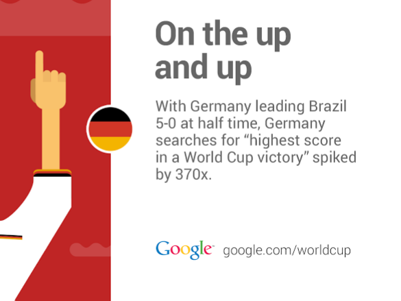 After the Brazil-Germany semifinal, Google's experimental newsroom focused on search trends that don't rub salt in Brazil's wounds.