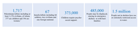 A U.N. breakdown of the death toll in Gaza.
