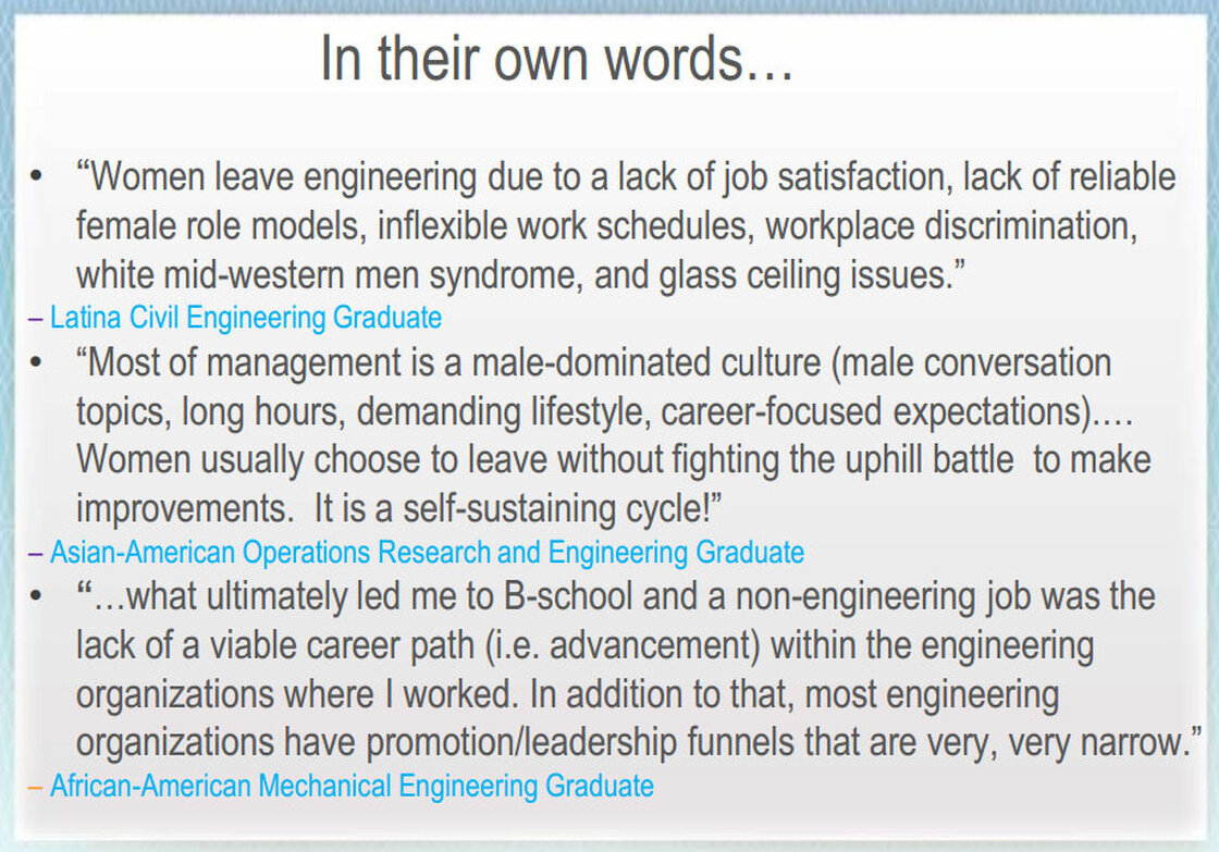 A sampling of responses from a survey of women who earned engineering degrees, compiled by Nadya Fouad, a psychologist at the University of Wisconsin-Milwaukee.