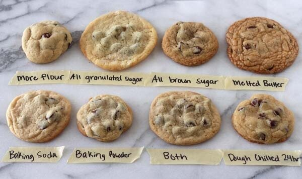 The Science Behind Baking Your Ideal Chocolate Chip Cookie The Salt Npr