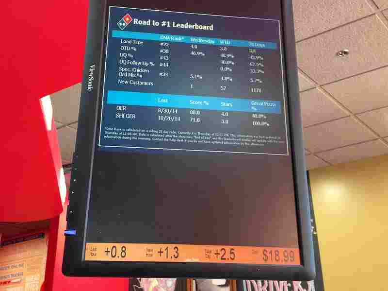 A stats board displayed at the Domino's flagship store in Grand Rapids, Mich.