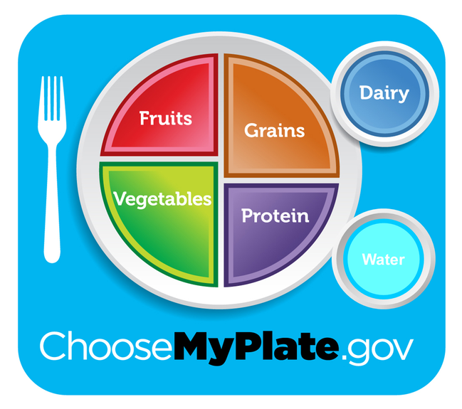 What Might Be Missing From MyPlate? Water