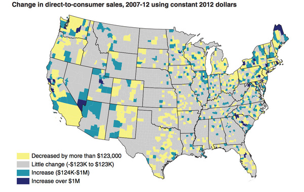 Source: USDA Economic Research Service, data from Census of Agriculture, 2012 and 2007