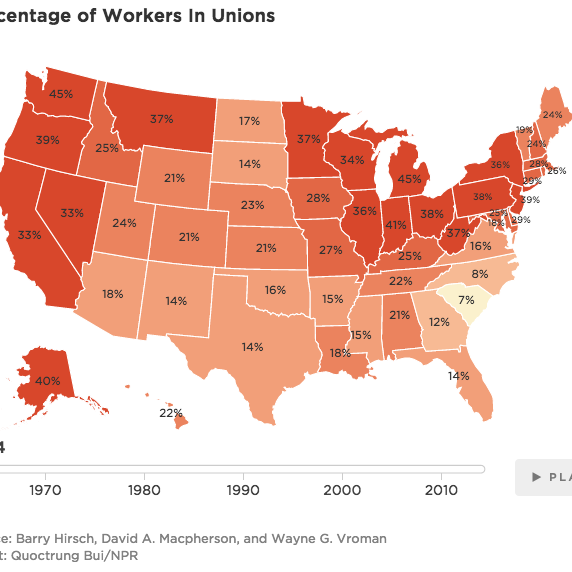 Union membership, by state