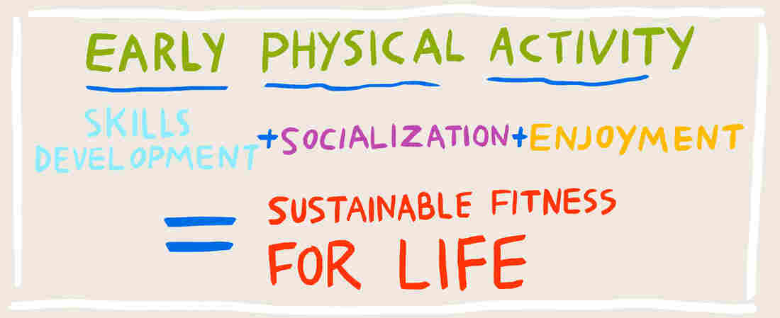 The secret equation to life-long fitness