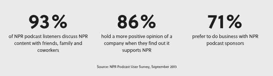 NPR Halo Effect