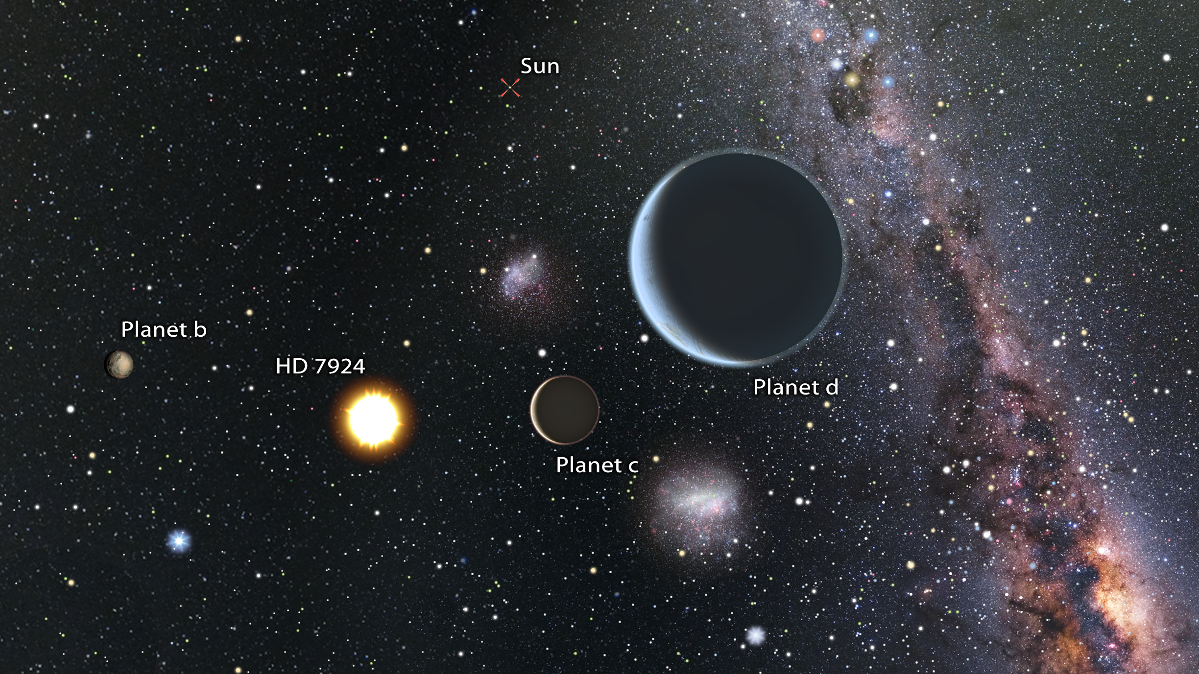 Welcome To The Neighborhood: 2 Super-Earths Discovered