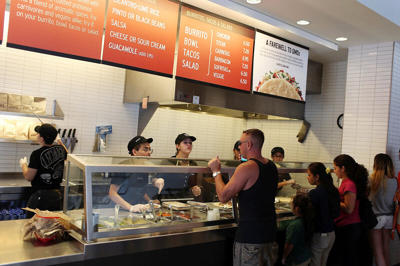 Why We Can T Take Chipotle S Gmo Announcement All That Seriously