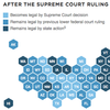 Map: Here's How Same-Sex Marriage Laws Will Now Change Nationwide