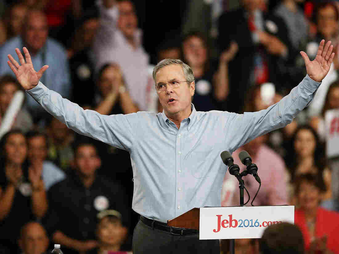 The super PAC supporting Jeb Bush has posted some truly astonishing fundraising numbers...and the election is still more than a year away.