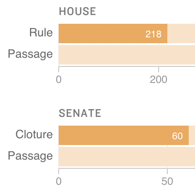 The Iran Vote Explained, In 1 Infographic