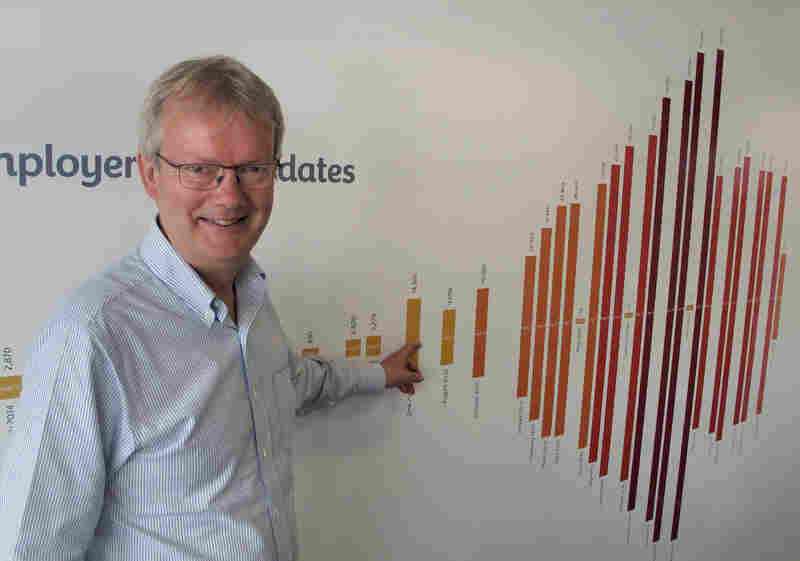 Tim Jones, head of the National Employment Savings Trust, points to a graph of the rollout of the U.K.'s workplace pension law.