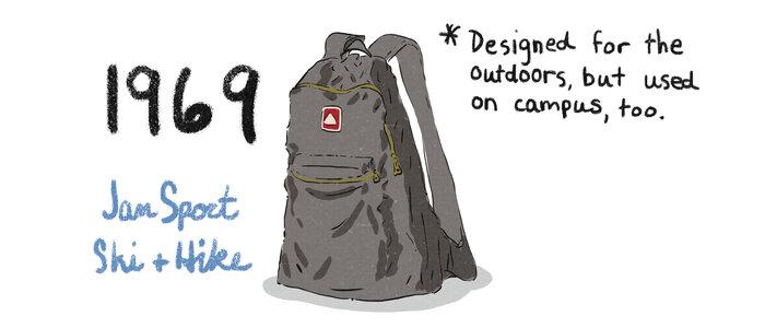 bookbags-4c_custom-1b9e89c1a7bf1617313b62795d0a94ad612c24e0-s700-c85.jpg (700×300)