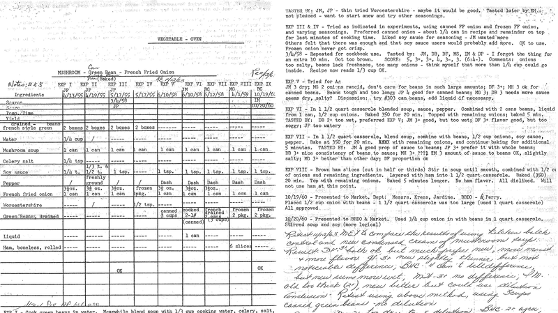 The original document from Campbell's test kitchen, written by Dorcas Reilly in 1955.