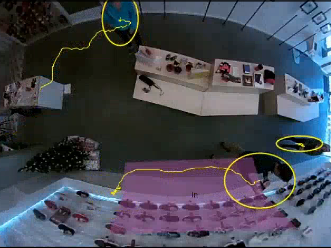 Shoe store's camera tracking customers for A/B testing.