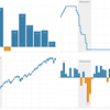 These 7 Charts Can Help You See What The Fed Is Doing
