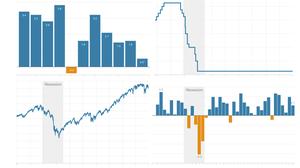 Graphic showing U.S. economic indicators