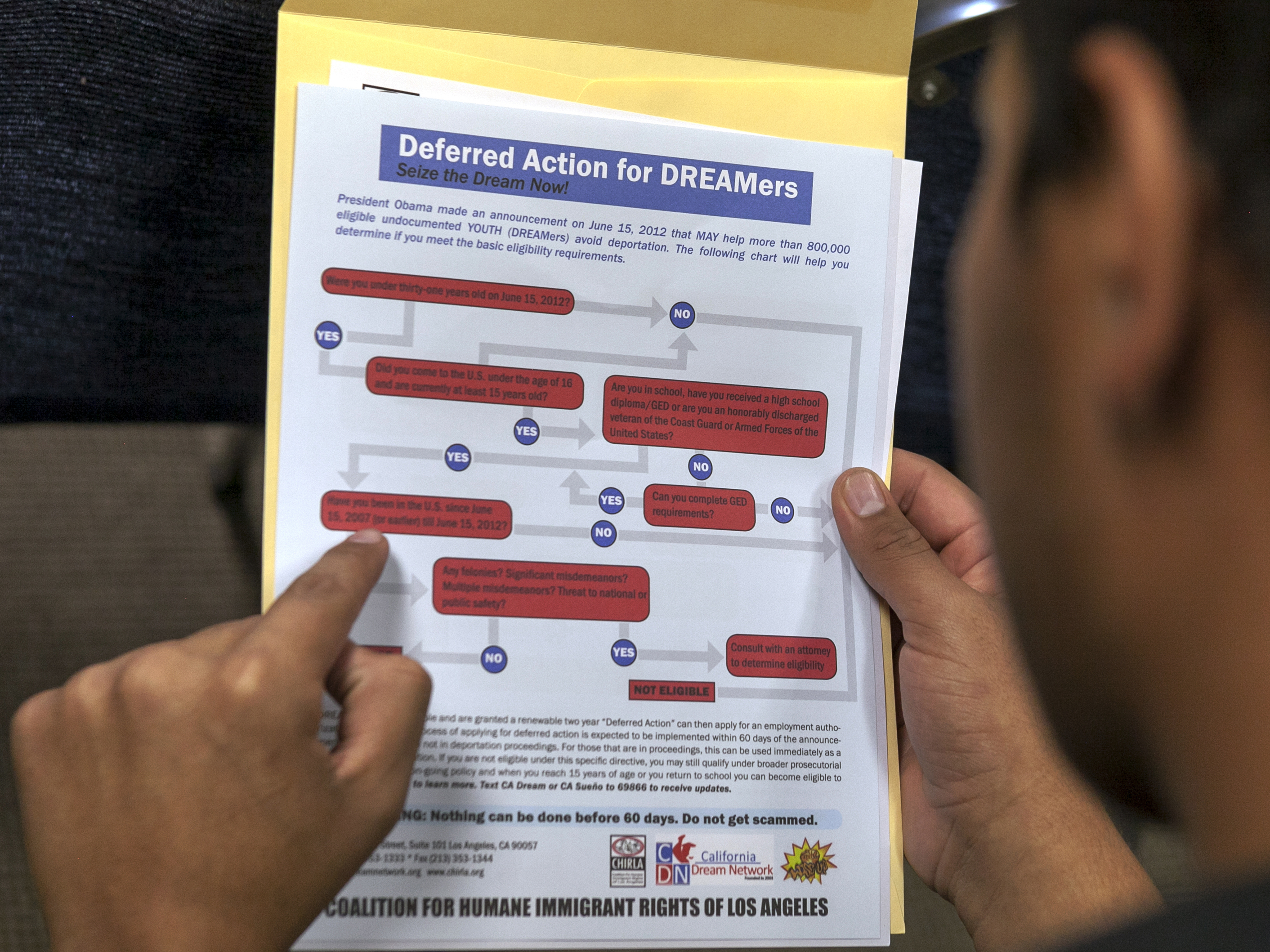 As 2016 Elections Loom, So Does A Possible End To DACA