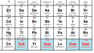 4 new elements are added to the periodic table the two way npr - Periodic Table As Announced By Iupac In 2016