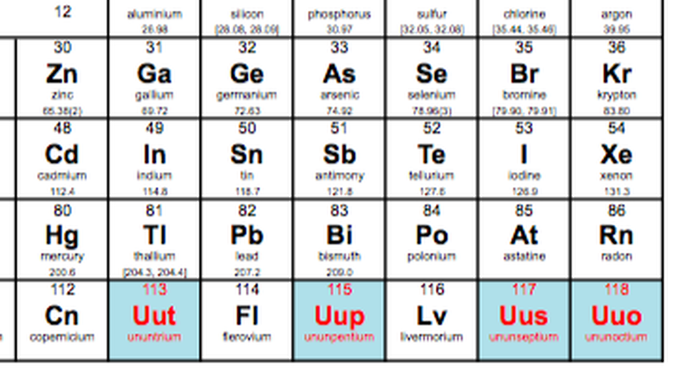 4 new elements are added to the periodic table wbur news for 114 element periodic table