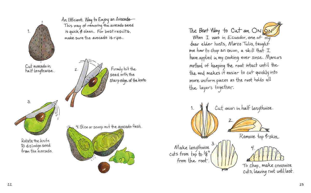 "An illustrated guide demonstrating ""An Efficient Way to Enjoy and Avocado"" and ""The Best Way to Cut an Onion."""