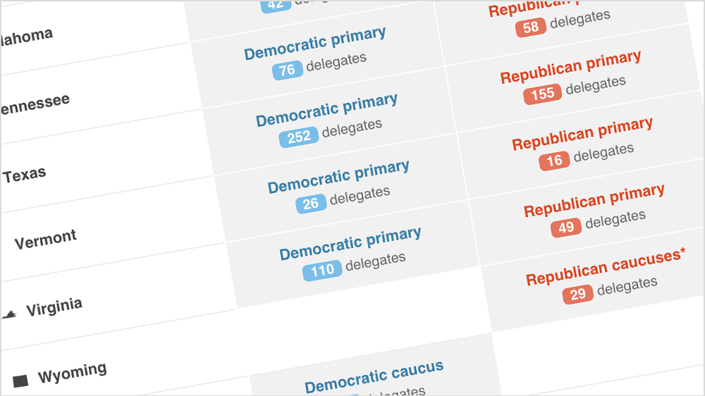 2016 Presidential Caucus And Primary Election Calendar And Results ...