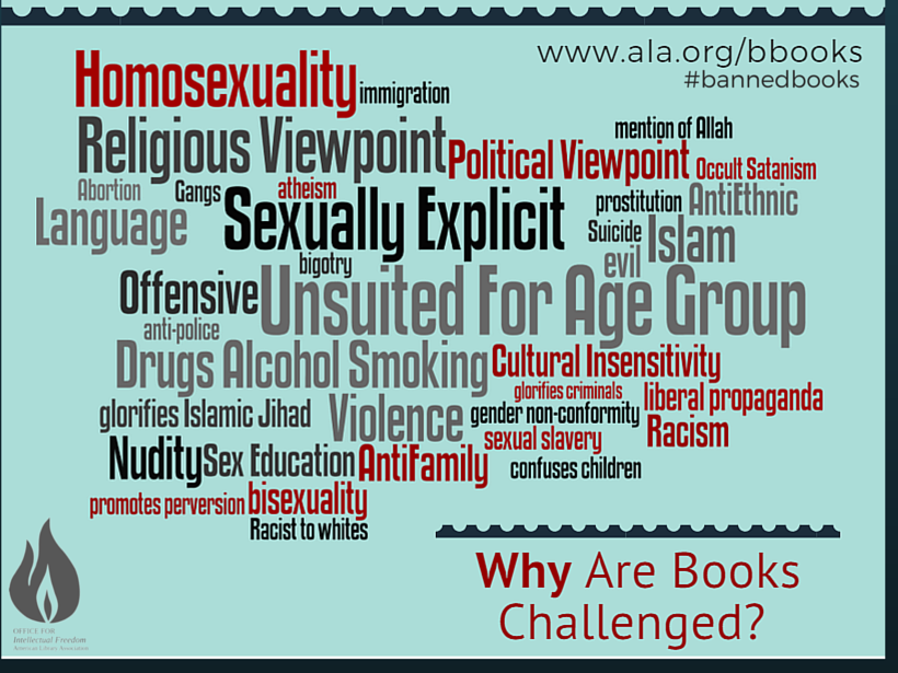 "Many books are challenged because of ""sexually explicit"" content or content ""unsuited for age group."""
