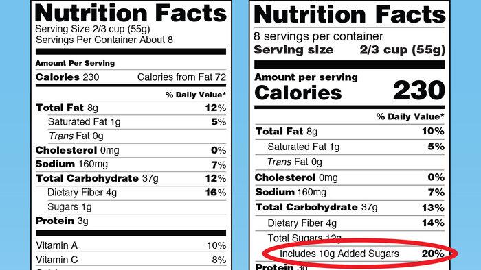 food labeling : NPR