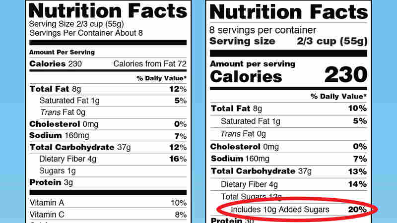 An 'Added Sugar' Label Is On The Way For Packaged Food