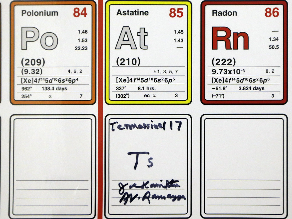 Hello Nihonium Scientists Name 4 New Elements On The Periodic