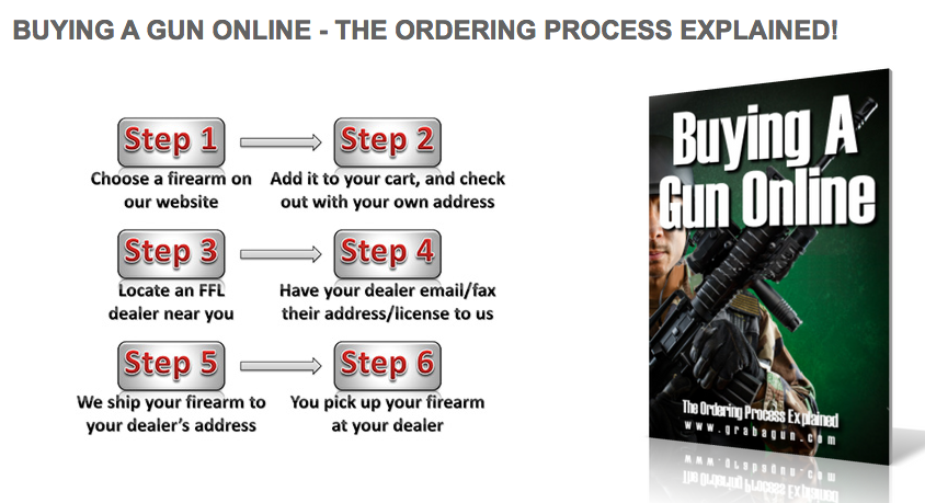 how to buy guns online without a license