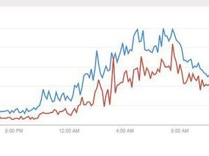 "Searches for ""what is the eu"" and ""what is brexit"" spiked in the U.K. after polls closed."